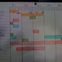 Tentative Dev. Timeline