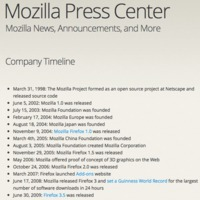 Firefox 2004 - FIX.png